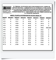 Respuestas Oficiales del primer Ejercicio (Cuestionario-Test) de Gestión Turno Libre realizado el día 08/03/2014 Modelo A